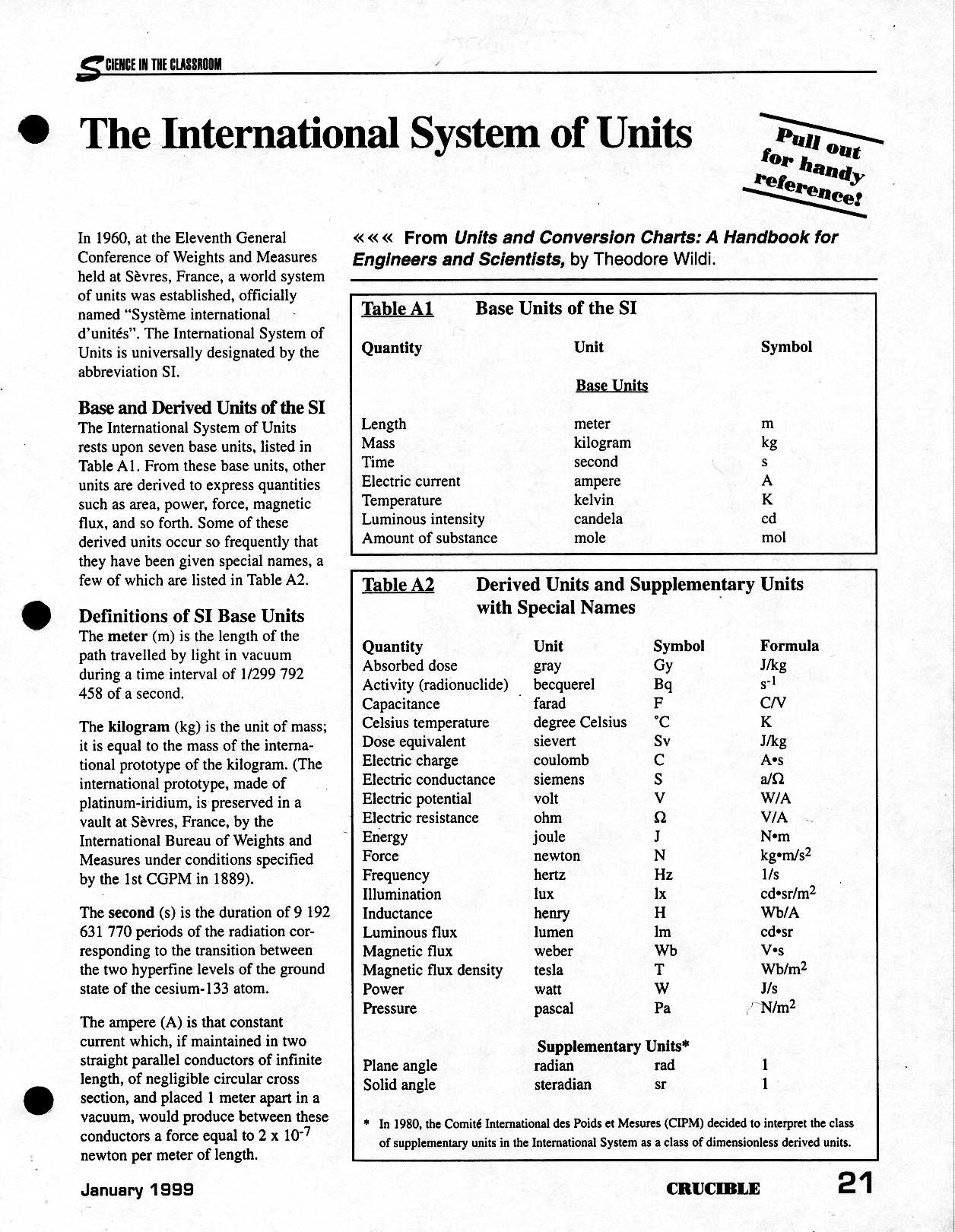 Physics reference table brokeasshome physics reference table nvjuhfo Image collections